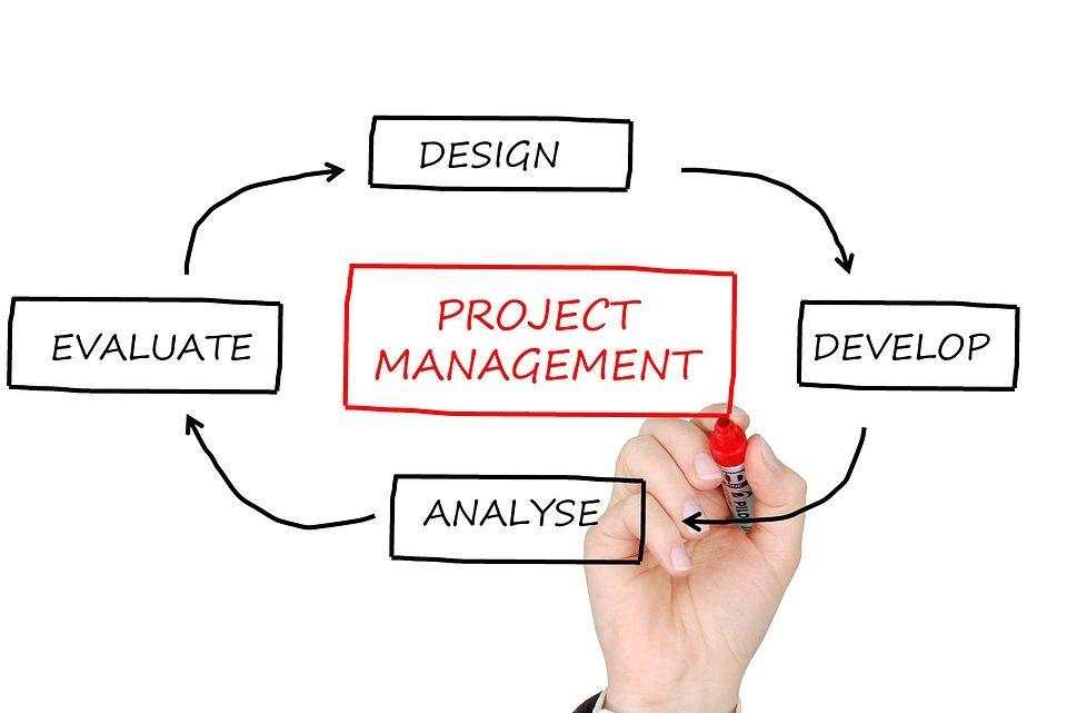 La qualité du management en lien avec les performances de l'entreprise
